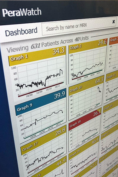 monitoring-dashboard-perawatch