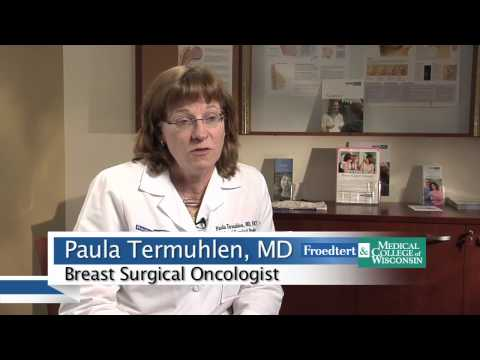 Genetic Risk for Breast Cancer